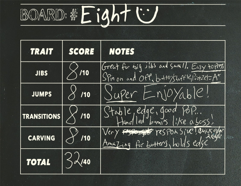 The Blackboard Experiment, Salomon Snowboards